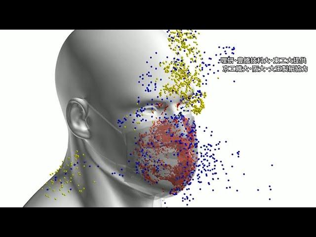 2重マスク、スパコン「富岳」が効果を計算 結果は意外
