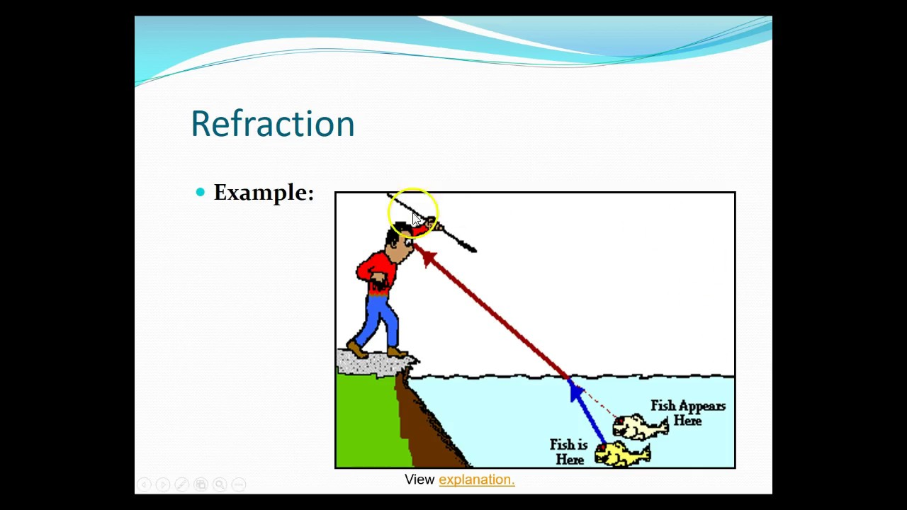 Reflection Refraction Diffraction And Interference Youtube
