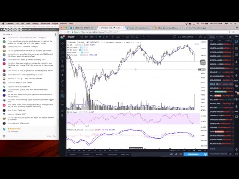 FUD & Panic Selling! - Where is the Low?