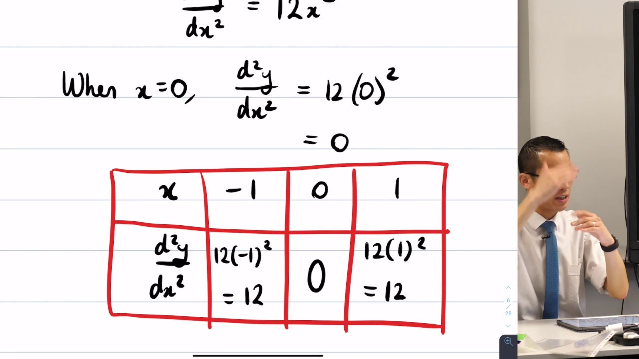 Geometry of the Derivatives (5 of 6: What if the second derivative equals 0?)