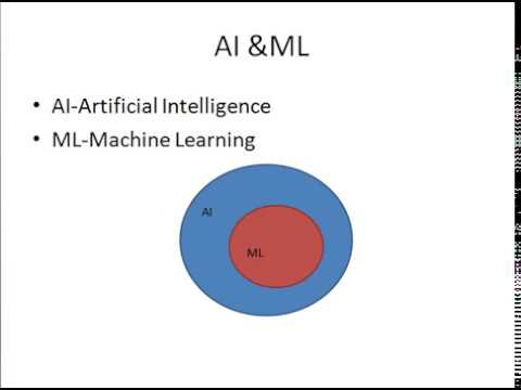 machine-learning-for-dummies--episode-:1-introduction-to-ml