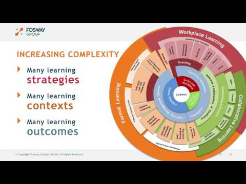 David Wilson & David Perring - Transforming learning organisation through.....- LT17 Conference