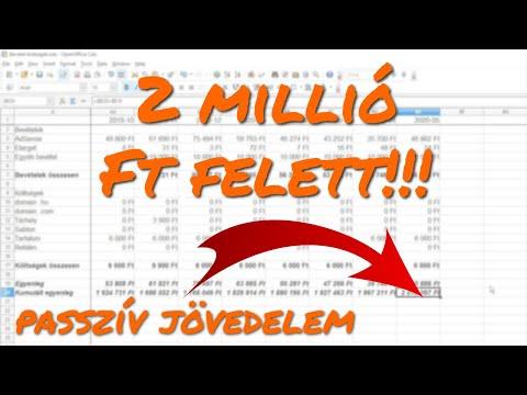 jövedelem az internetes videó tanfolyamon)