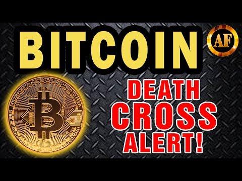 Bitcoin DEATH Cross (Warning) - $40,000 AFTER THE CRASH?