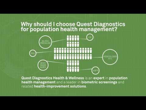 1 Minute Spotlight: Why Quest Diagnostics? - Quest Diagnostics