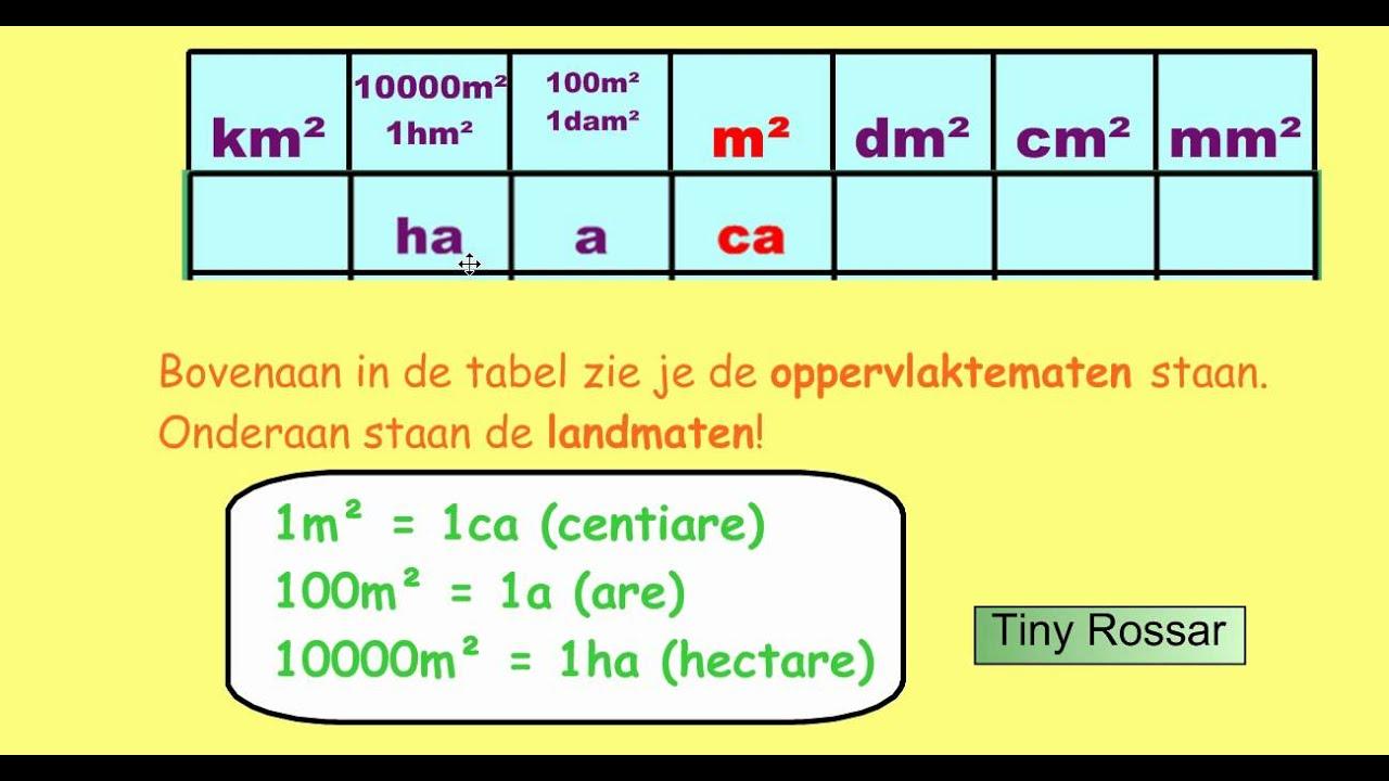 meet en meetkunde 2f uitleg hay