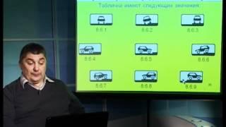 Всероссийская автошкола онлайн(Дорожные знаки., 2012-03-21T09:22:35.000Z)