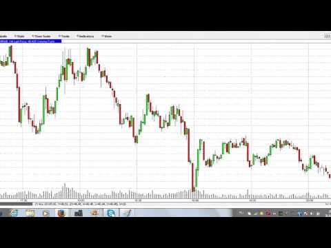Рубль все укрепляется и укрепляется, а евро все падает и падает !!! 47.53 График с сайта Forexpf