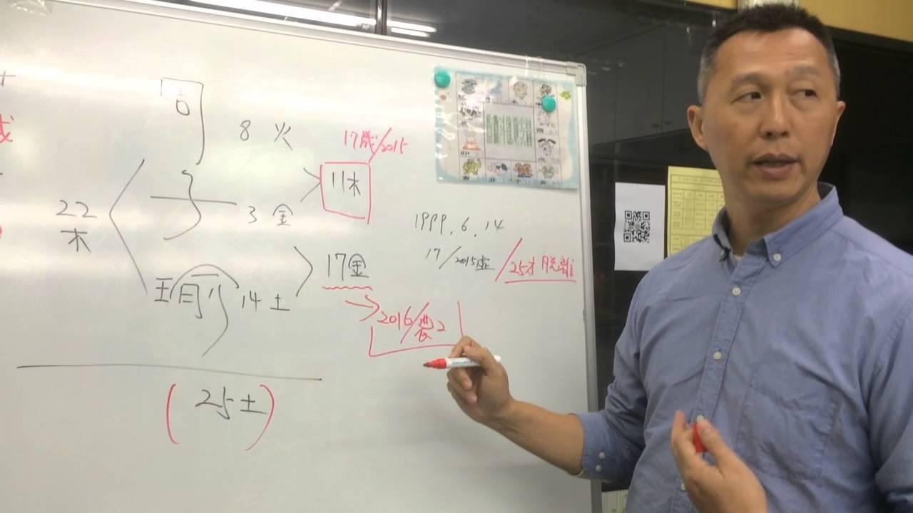 呂維霖老師以文字姓名學論「周子瑜」2016年星運! - YouTube
