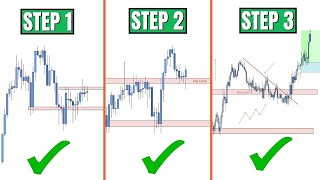 3 Step Process To Finding The Best Trades - Keeping Trading Simple
