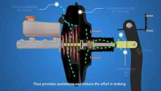 How Disc Brakes Works - Part 2