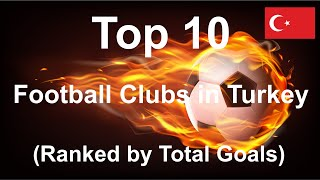 Top 10 Football Clubs in Turkey Ranked by Total Goals 1937 2020