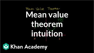 Mean value theorem | Derivative applications | Differential Calculus | Khan Academy