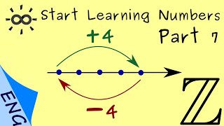 Start Learning Numbers - Part 7 - Integers (Addition and Inverses)