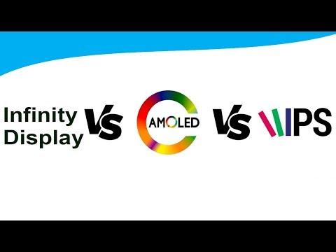 Infinity Display vs AMOLED vs IPS LCD | Explained in Hindi