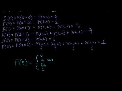 Cumulative Distribution Function - Probability