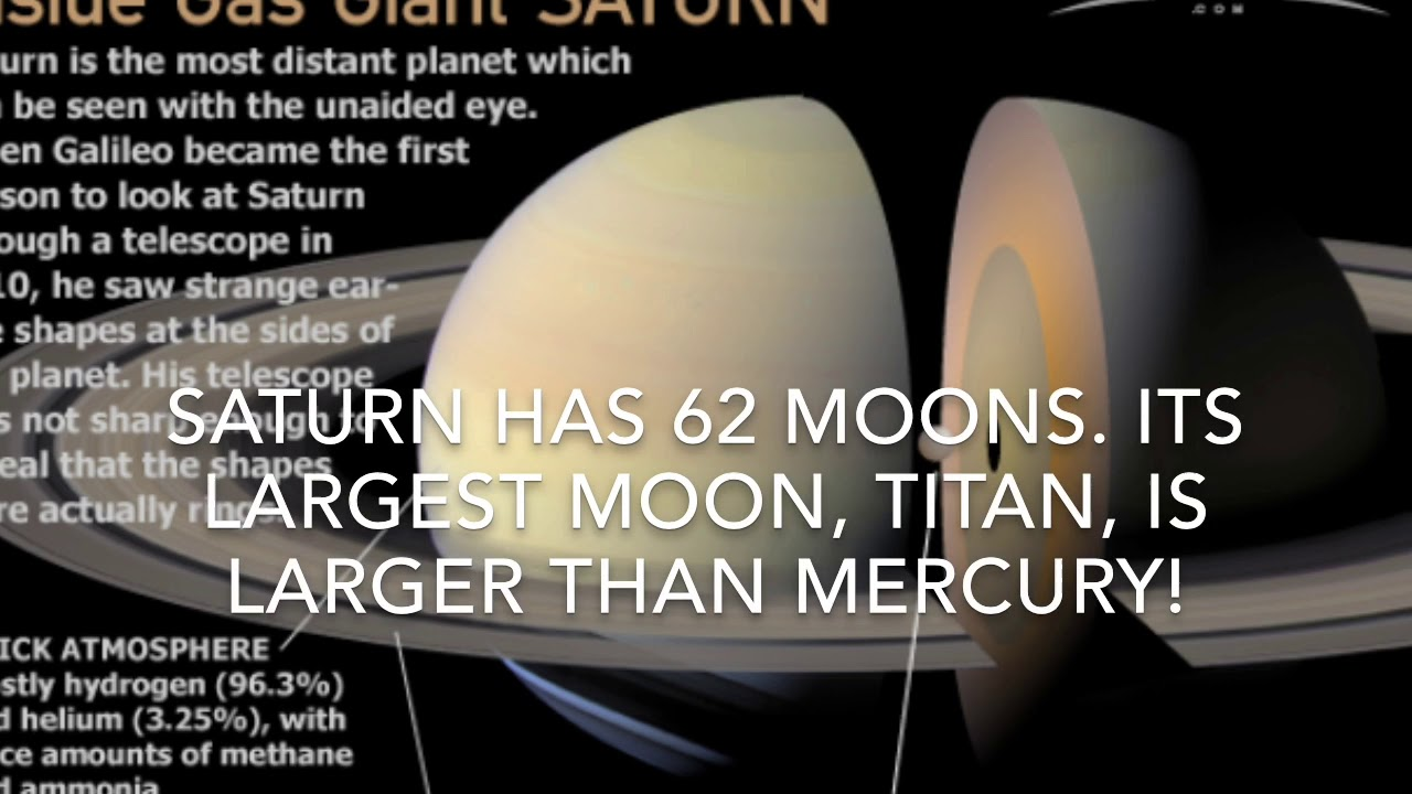 Rings On Saturn Facts