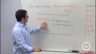 The Greatest Integer Function - Precalculus