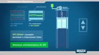 Частотные преобразователи ERMAN   YouTube(, 2012-11-15T01:36:09.000Z)