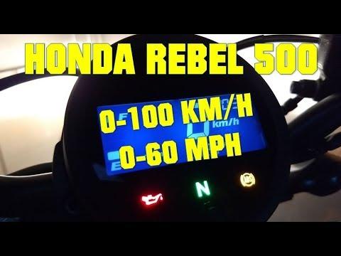 2017 Honda Rebel 500  0-100 KM/H / 0-60 MPH