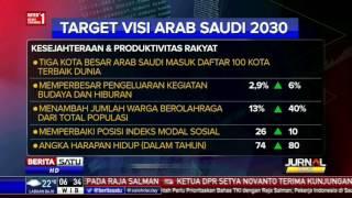 Target Visi Arab Saudi 2030