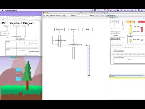 How to draw UML Sequence Diagram with UMLet