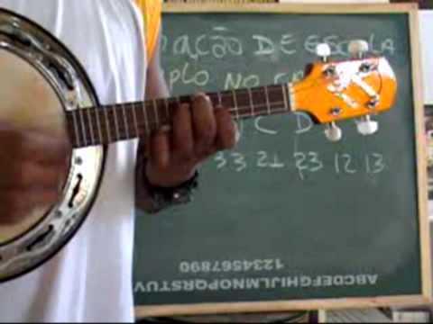 video-aula-formaçao-de-escala---www.emersonbrasamusic.com.br
