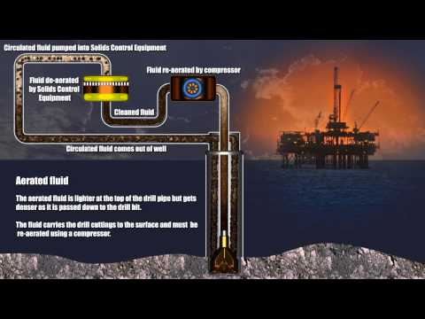 Aerated Drilling Fluid Process