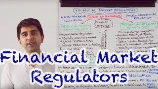 regulators-of-financial-markets-fpc-pra-amp-fca