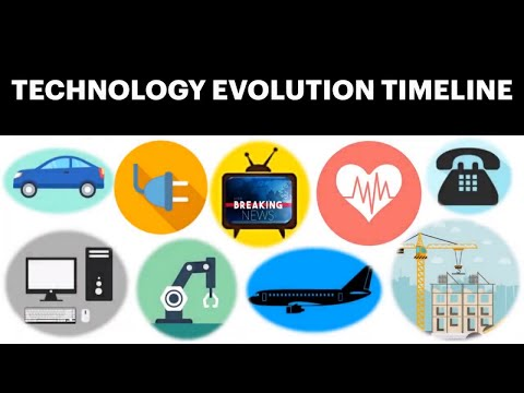 Technology Evolution Timeline