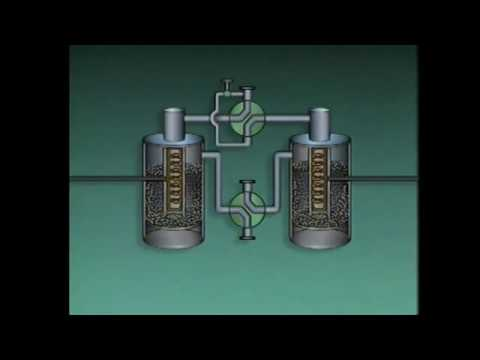 Industrial Air Compressors Introduction and Working