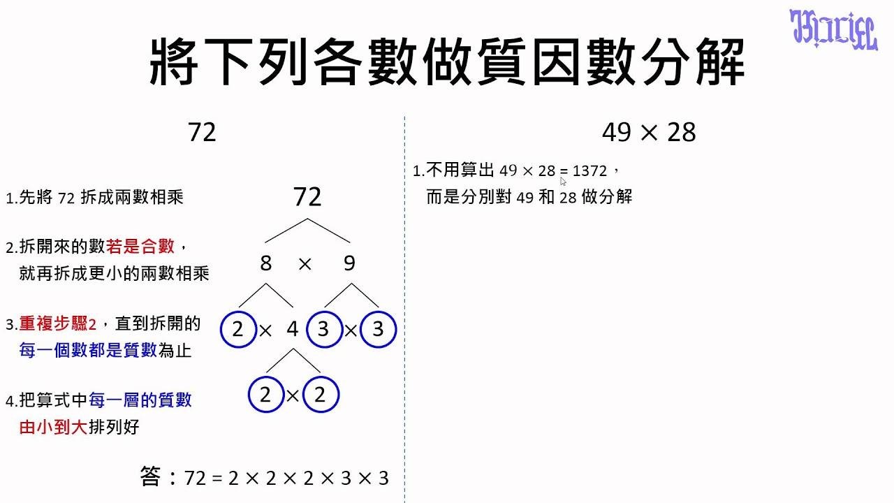 質數與質因數 - (19)質因數分解的練習題 - YouTube