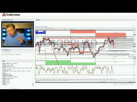 Forex Trading Strategy Webinar Video For Today: (LIVE Thursday November 2nd, 2017)