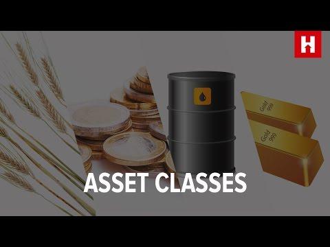 Choosing An Asset Class