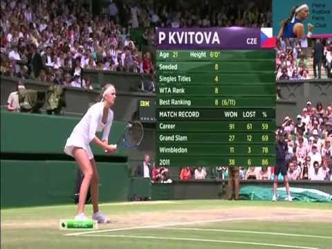 Kvitova vs Sharapova (part 1)