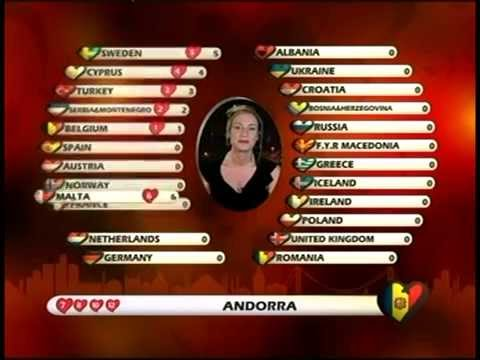 BBC - Eurovision 2004 final - full voting & winning Ukraine