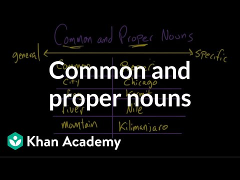 Common and proper nouns | The parts of speech | Grammar | Khan Academy