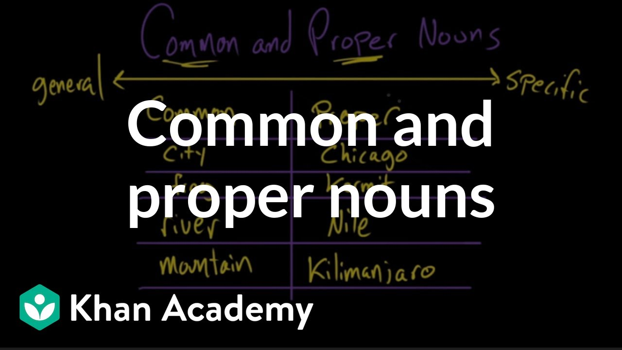 Common and proper nouns (video) | Khan Academy