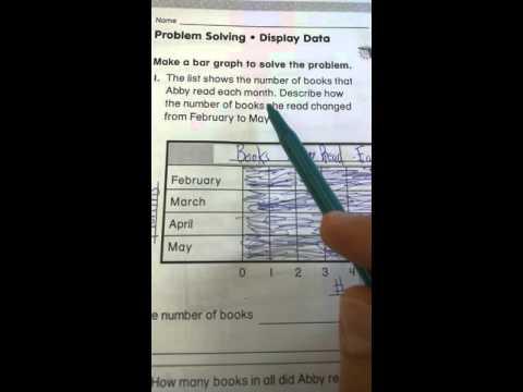 2nd Grade Go Math Lesson 106 Youtube