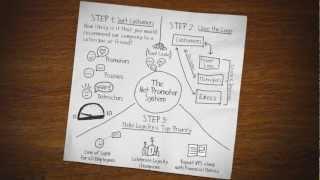 The Net Promoter System on a Napkin