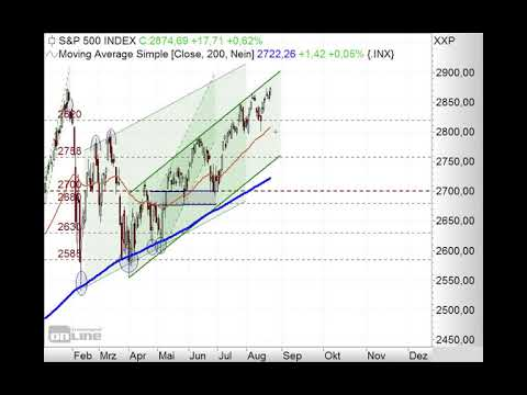 S&P500 - Buy the dips - Chart Flash 27.08.2018