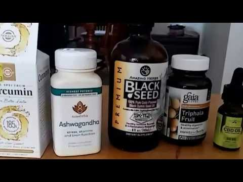 Kratom Potentiation Guide Buy