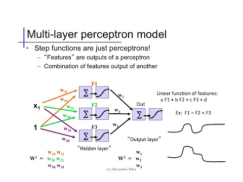 Neural Networks (1): Basics by Alexander Ihler on YouTube