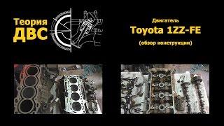 видео Toyota Auris : обслуживание, эксплуатация, поломки, ремонт, выбор и покупка