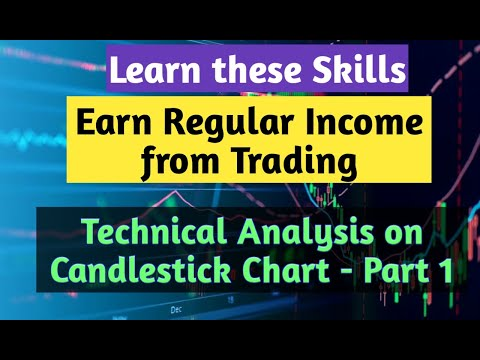 Technical Analysis on Candlestick Chart Part-1 II By DV Financials