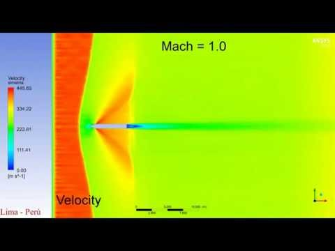 ANSYS CFX - Compressible Flow - Mach Number - CFD simulation - CFD Analysis