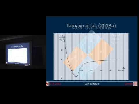 CITA 546: Raining Soot: The dynamics and consequences of circumplanetary debris disks