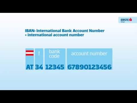 International Bank Account Number
