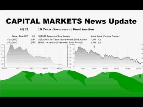 11/20/12   CAPITAL MARKETS News Update