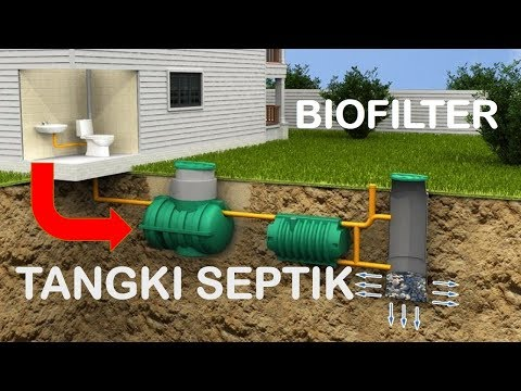 SEPTIC TANK - TANGKI SEPTIK BIOFILTER: TUTORIAL